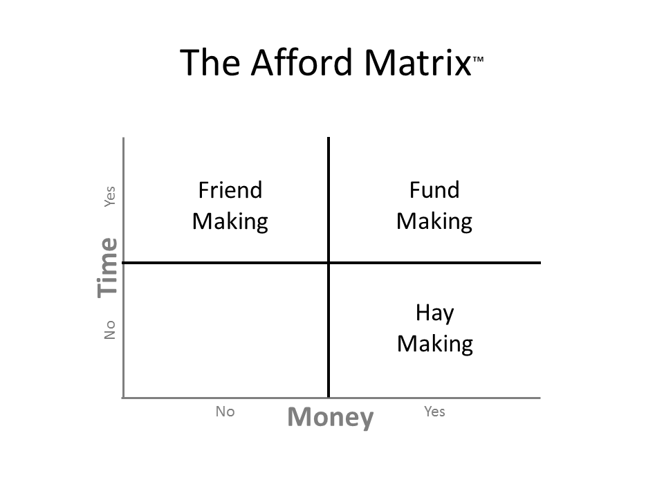 Craig Elias' Afford Matrix